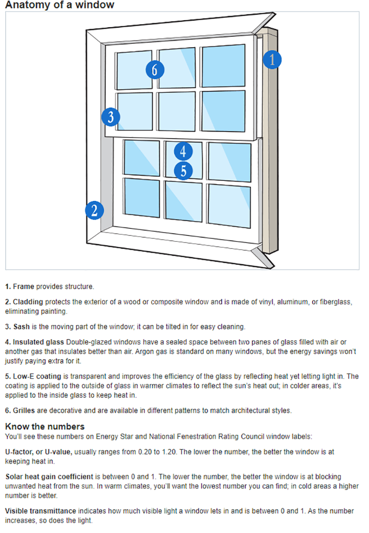 Question 7 replacement windows terminology - credit Consumer Reports   Innovate Building Solutions #WindowReplacement #Windows #ClevelandWindows