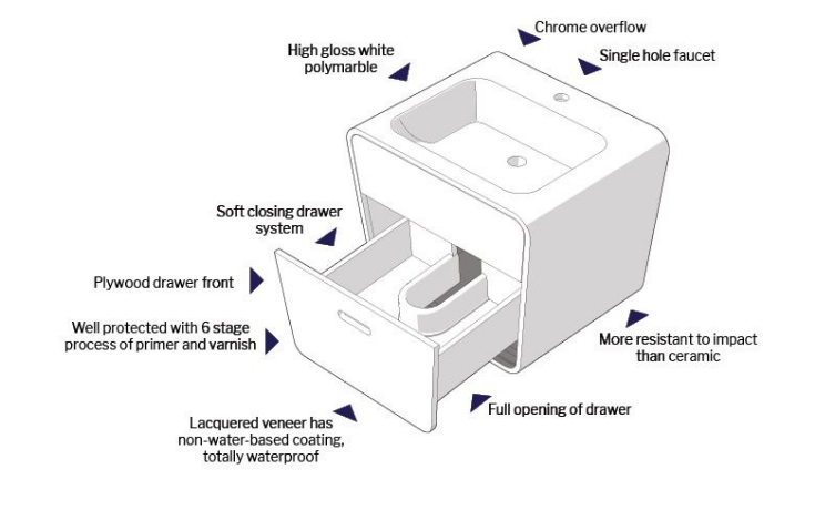 drawing which shows how the drawers work around a pipe | Innovate Building Solutions | #VanityBathroom #SingleVanity #BathroomDesign #VanitySize
